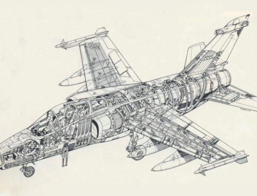Manual de voo – Embraer